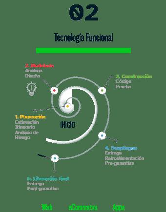 Agencia de SEO   Cubos Web   Home
